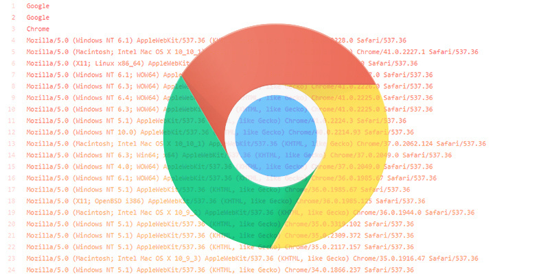 Google has announced plans to phase out the user-agent string