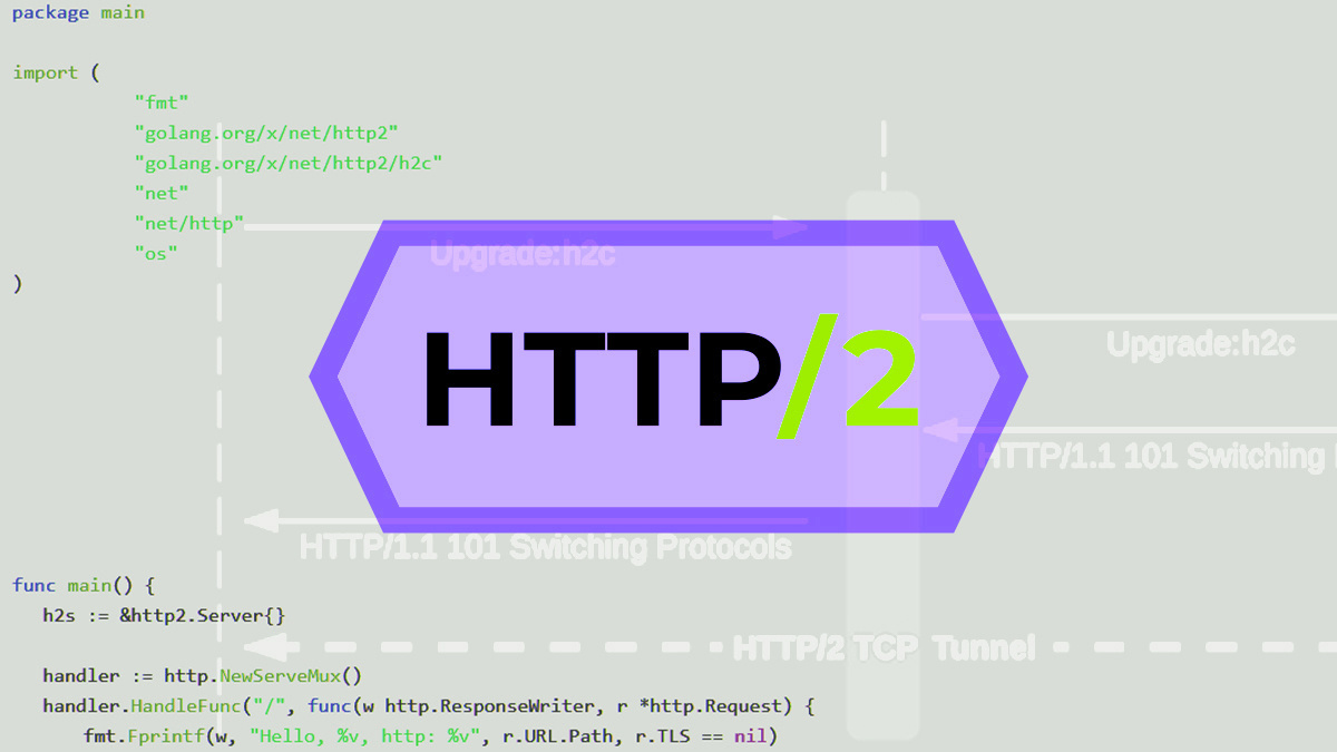 HTTP/2 cleartext (H2C) smuggling proves effective against Azure, Cloudflare Access, and more